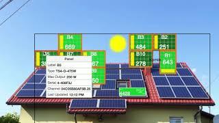 Czy myć panele słoneczne?