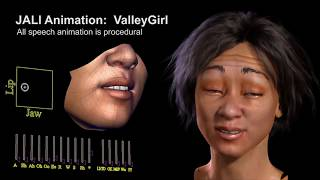JALI: An Animator-Centric Viseme Model for Expressive Lip Synchronization (from SIGGRAPH 2016)