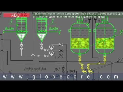 Технологическая схема очистки сточных вод от хрома, кислот и щелочей