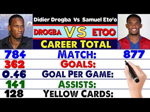 Didier Drogba Vs Samuel Eto'o  Career Compared ⚽ Match, Goals, Assist, Award, Cards, Trophies & More