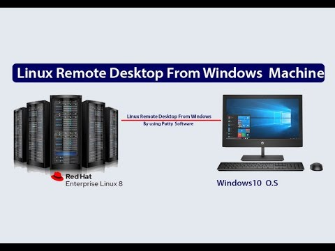 Remote Access Linux Server  From Windows 10