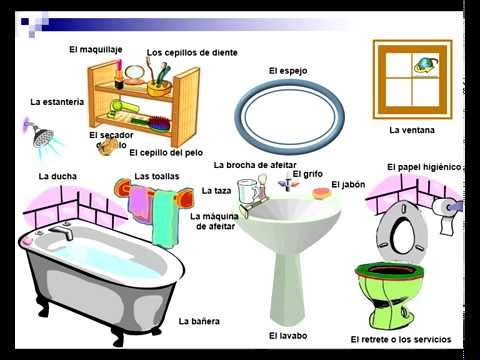 Spanish vocabulary the bathroom youtube for Bathroom in spanish