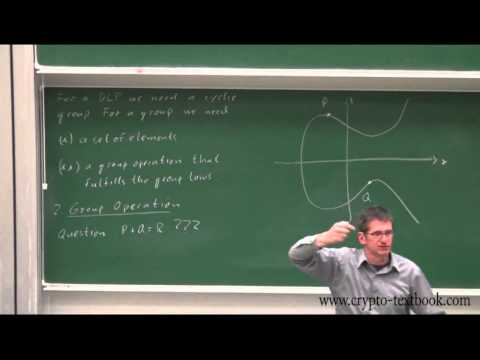 Lecture 16: Introduction to Elliptic Curves by Christof Paar