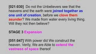 Cosmology: Big Bang, Inflation... in the Quran, a Miracle