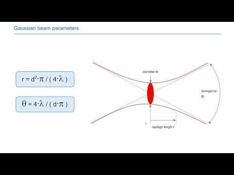 Gaussian beams and their longitudinal shapes