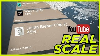 YouTube Subscribers in Real Scale (May 2019)