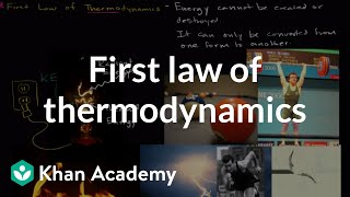 First Law Of Thermodynamics Introduction