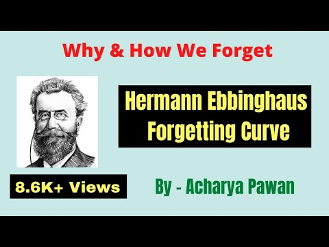 How we forget based on Ebbinghous Forgetting Curve (in Hindi)