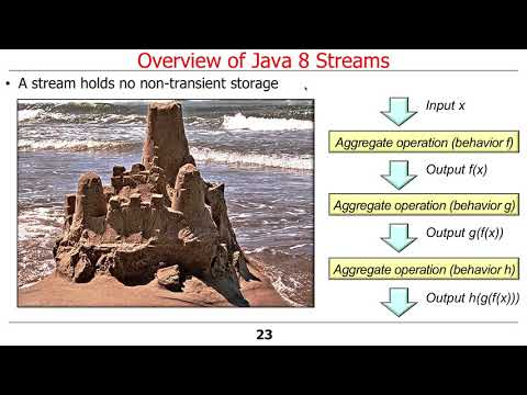Overview Of Java 8 Streams (Part 1)