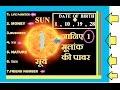 💎Anka Jyotish ! जानिए मूलांक  1  की पावर ! BIRTH DATE -01, 10, 19, 28 ! INFORMATION ABOUT MooLANK 1