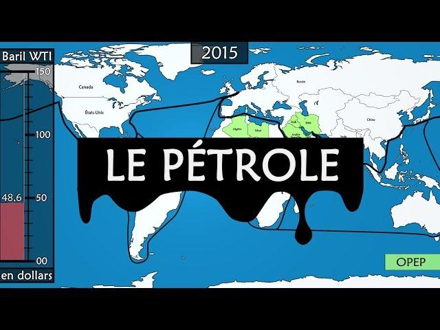 Le pétrole - Résumé de l'histoire moderne du pétrole