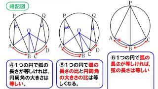 円と角度03:弧の比と円周角の比