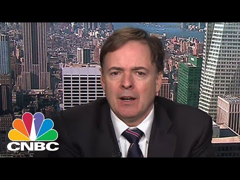 Investors' Rate Playbook Ahead Of Fed Meeting | Trading Nation | CNBC