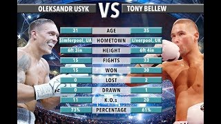 TONY BELLEW VS OLEKSANDR USYK LIVE COVERAGE !! UNDISPUTED CRUISERWEIGHT FIGHT