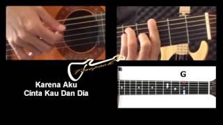Belajar Chord Gitar (Lagu Cinta Kau dan Dia ciptaan Ahmad Dhani)