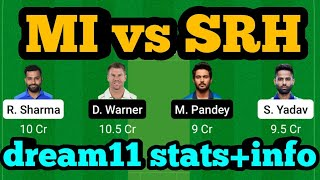 MI vs SRH Dream11 Team|MI vs SRH Dream11 Team Prediction|MI vs SRH Dream11|