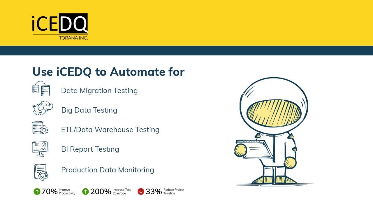 Meet iCEDQ. Your ETL Testing & Monitoring Software