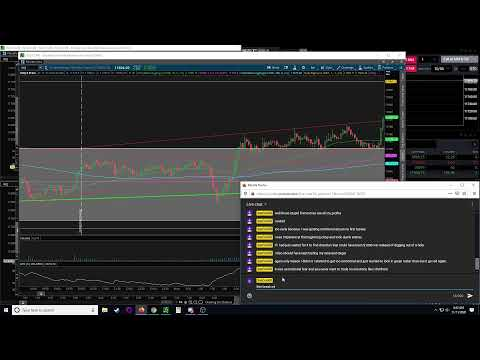 Trading Nasdaq Futures NQ 11-11-20