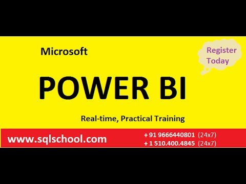 MSBI Interview Questions | SSIS | SSAS | SSRS | Interview Questions