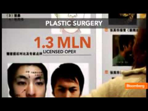 Desperate & Jobless Chinese Turn to Plastic Surgery