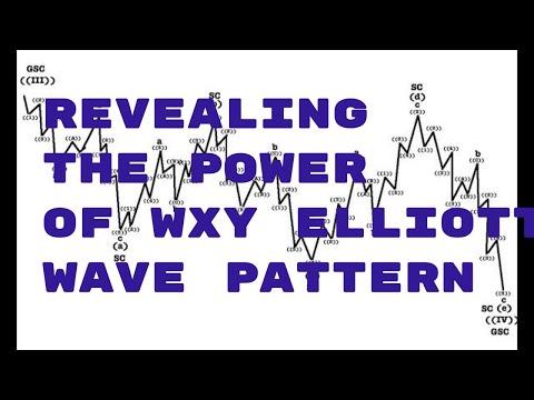 Revealing The Power Of WXY Elliott Wave Pattern