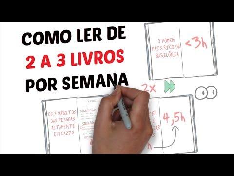 Exercício para o cérebro - Aprendizado Acelerado - Foto Leitura de YouTube · Duração:  1 minutos 11 segundos