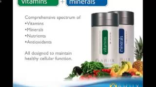 Your Health and You -  The ARIIX Optimals Vitamins and Minerals