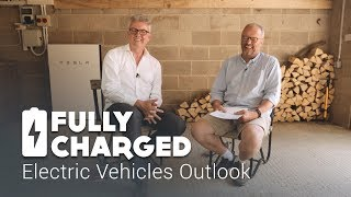Electric Vehicles Outlook | Fully Charged