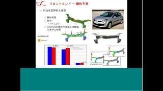 自動車業界における繊維強化複合材のマルチスケール解析 20130705