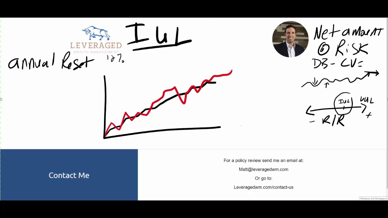 Cash Value Life Insurance - Indexed Universal Life ...