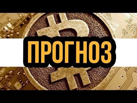 Биткоин прогноз, анализ криптовалюты Bitcoin, новости биткоин сегодня , цена биткоин BTCUSD