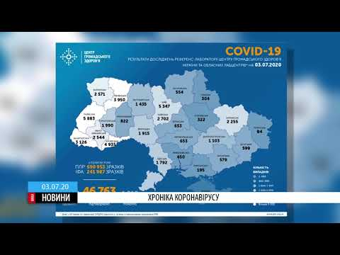 ТРК ВіККА: На Черкащині вісім нових інфікованих коронавірусом за добу