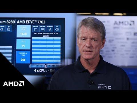 AMD EPYC™ Performance on VMmark® Benchmark