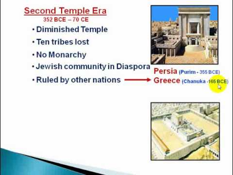 Crash Course in Jewish History - Session 8: The Second Temple Era