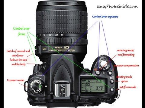 Digital camera tutorials for beginners.