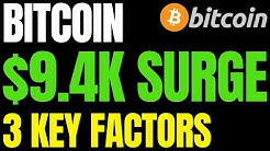3 KEY FACTORS WHY BITCOIN PRICE EXPLODED TO $9.4K OVERNIGHT   BTC Halving 2020 Explained
