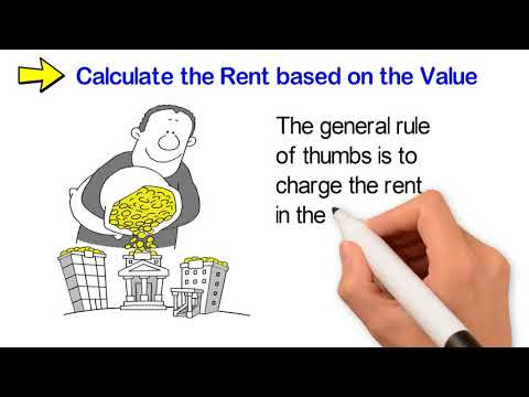 Property Management Albuquerque - Setting the right Rent Price for your Property