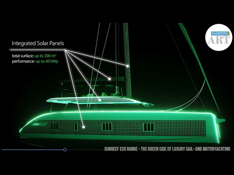 Eco range by Sunreef Yachts, the green side of luxury sail- and motoryachting