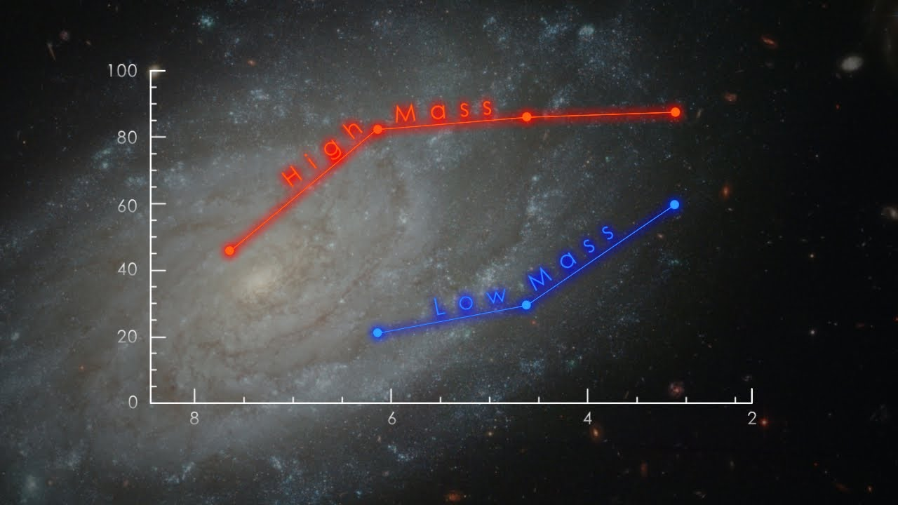 Hubble find shows how dead galaxies evolve
