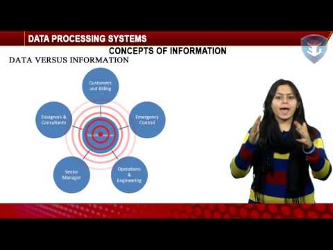 DATA PROCESSING SYSTEMS