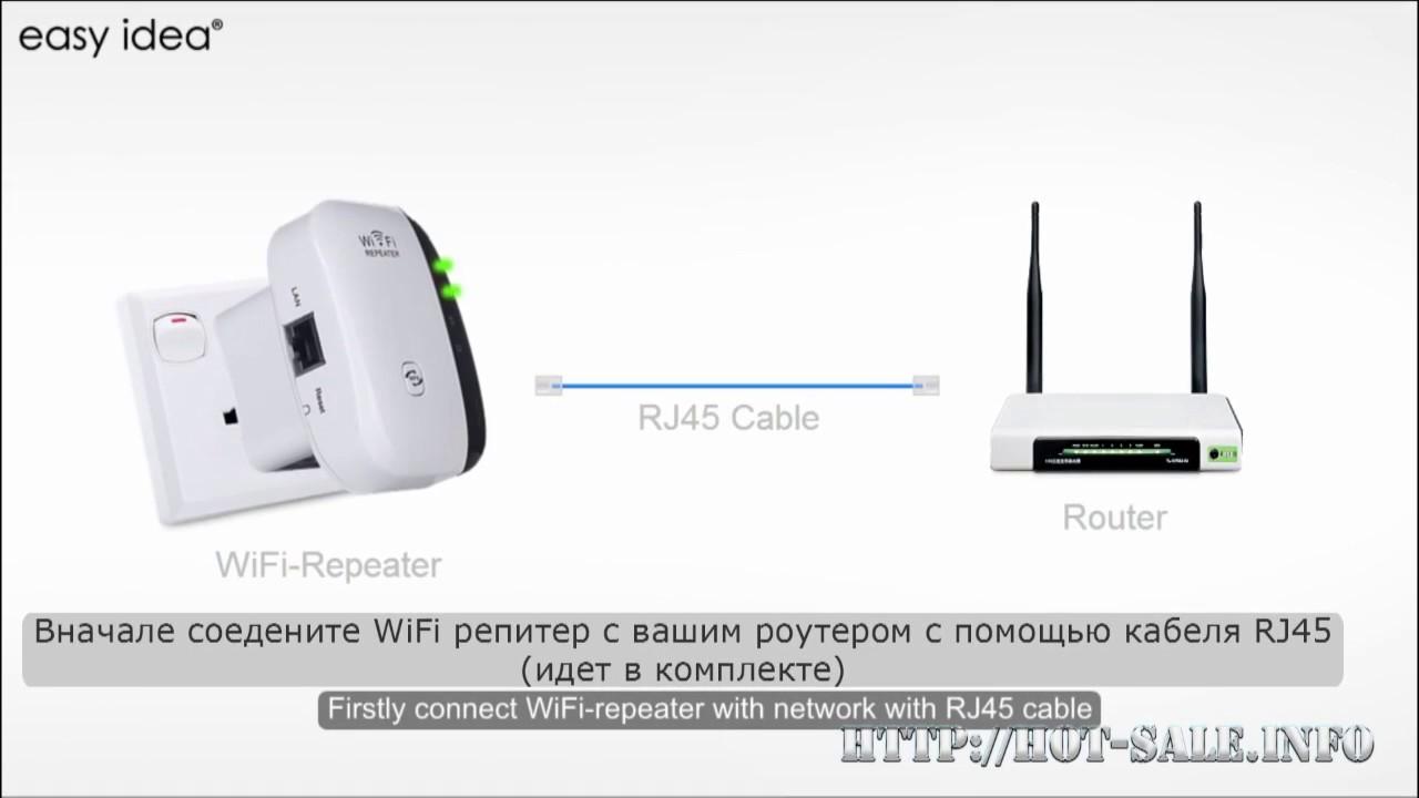 Как сделать повторитель wifi фото 413