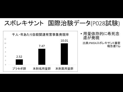 最新の不眠癥治療(3/3) - YouTube