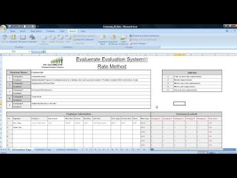 Employee Evaluation Systems, Performance Management