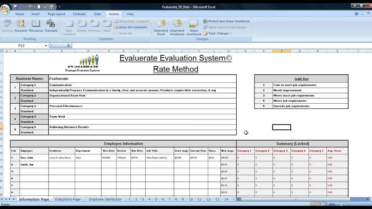 Customer Satisfaction Evaluation