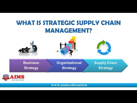 Supply Chain Strategy - Introduction, Types And Global Strategies | AIMS (UK)