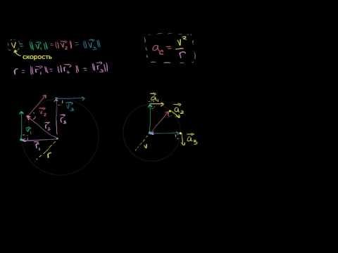 Как направлен вектор центростремительного ускорения