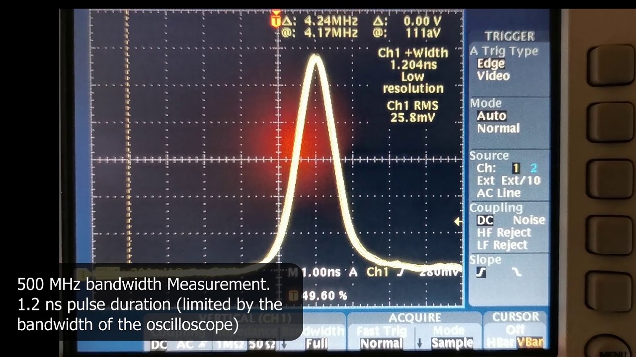 Download uFlash laser pulse stability