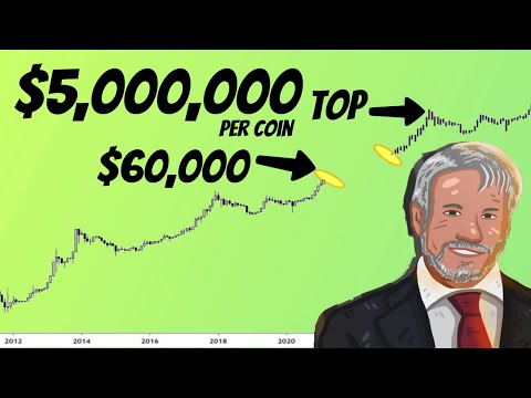 Michael Saylor BETS BIG ON BTC | $5 Million Per Bitcoin is inevitable | It's Just Getting Started!