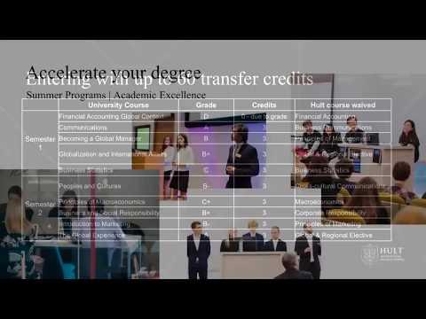 Transfer Credits Webinar