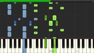 Booker T. and The MGs - Green Onions - Piano Backing Track Tutorials - Karaoke